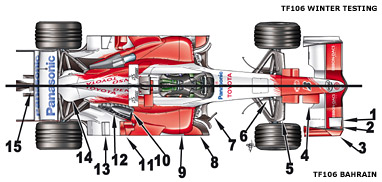 TF106 top-view